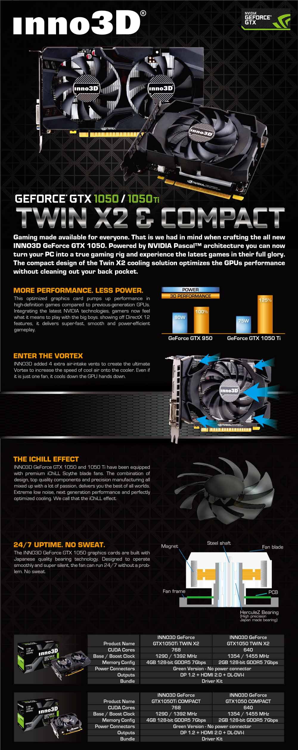 INNO3D GeForce GTX 1050 Ti Compact 3