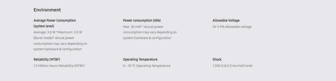 Samsung SSD 870 QVO SATA III 2.5 inch 12