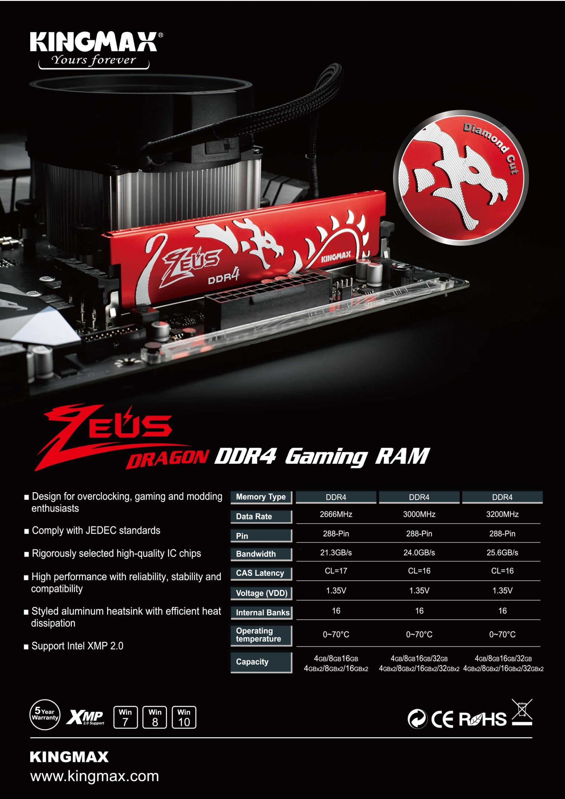 Kingmax Zeus Dragon DDR4 Gaming RAM 8GB 3200Mhz Single 9