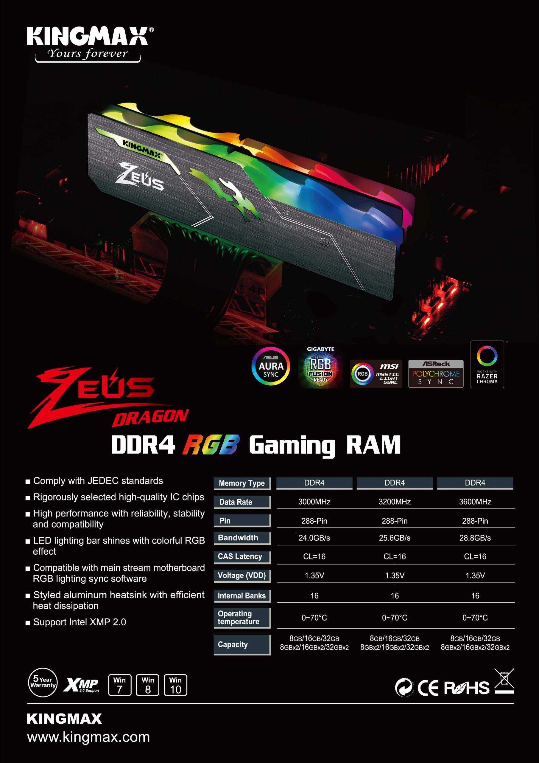 Kingmax Zeus Dragon DDR4 RGB Gaming RAM 16GB 3200Mhz Single 9